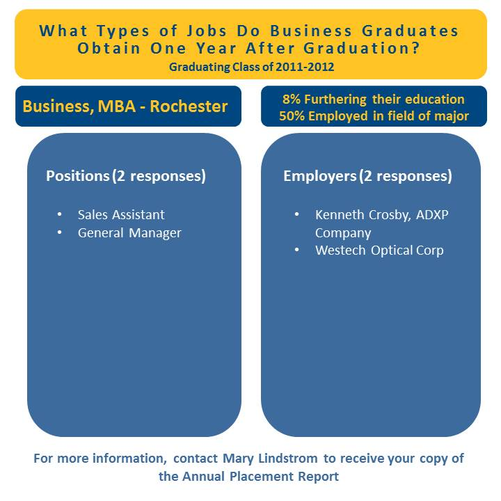 combined infographic - MBA-R