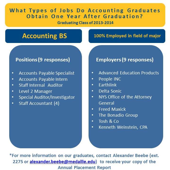 PHOTO Alumni Infographic- BS-ACCT