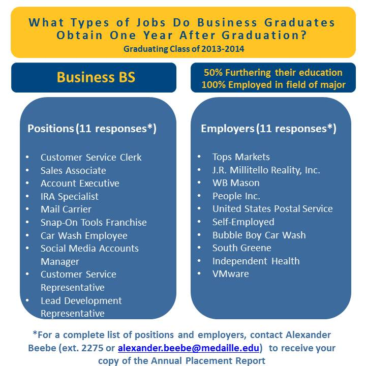 PHOTO Alumni Infographic- BS-BA