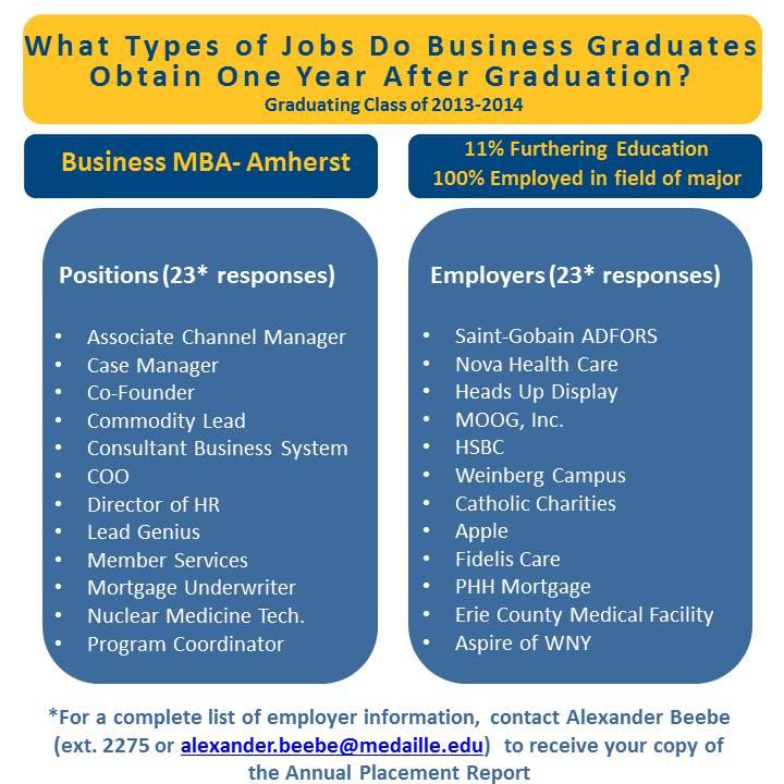 PHOTO Alumni Infographic- MBA-BUS AM