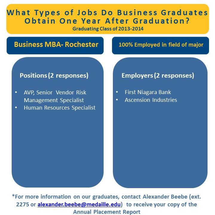 PHOTO Alumni Infographic- MBA-BUS ROC