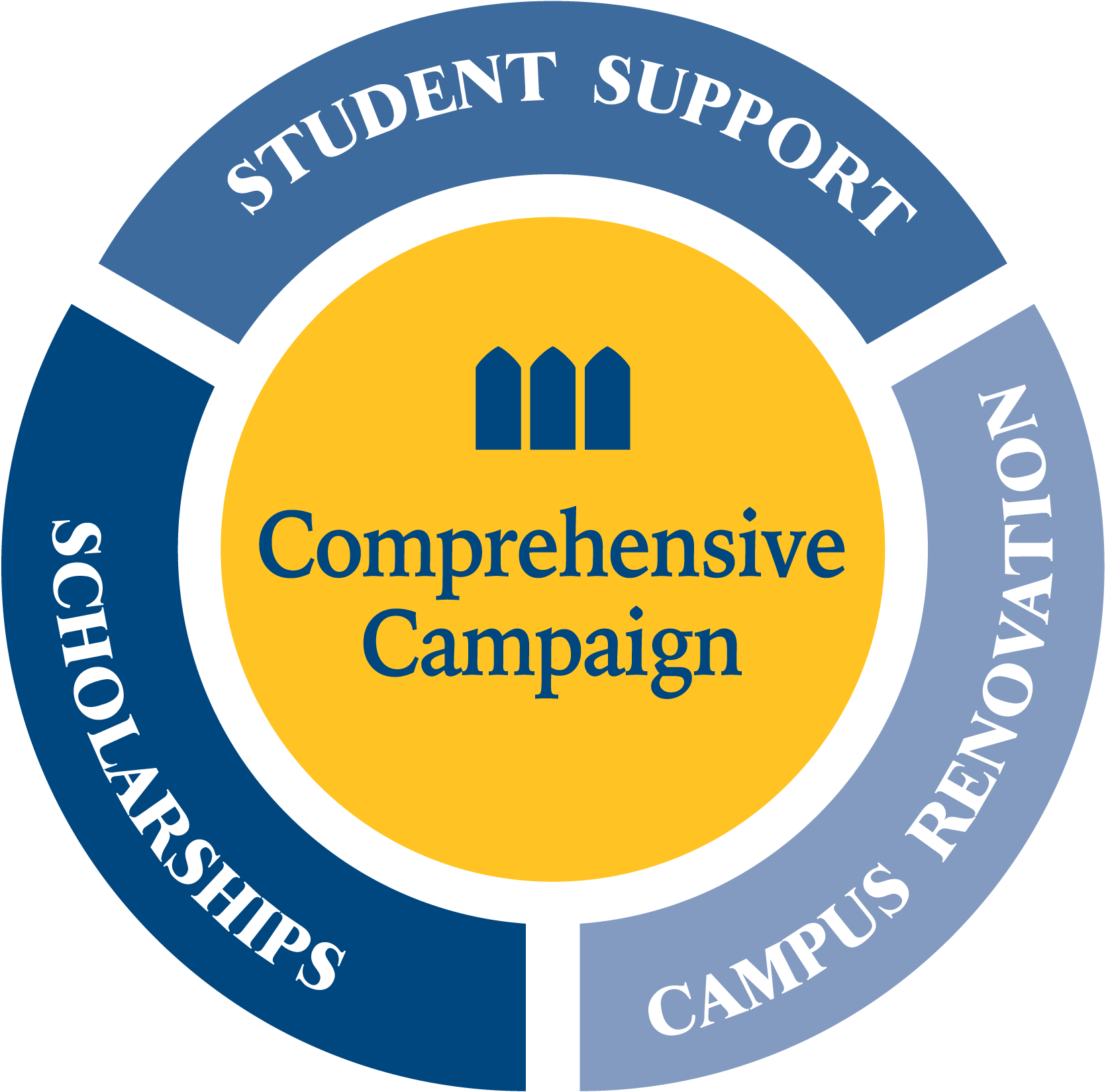 comprehensive-campaign-logo